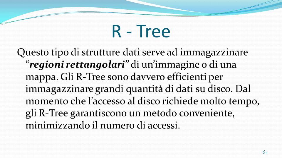 R - Tree