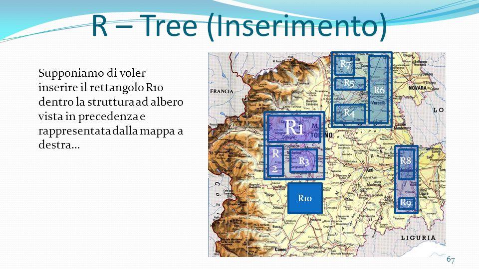 R – Tree (Inserimento) R1