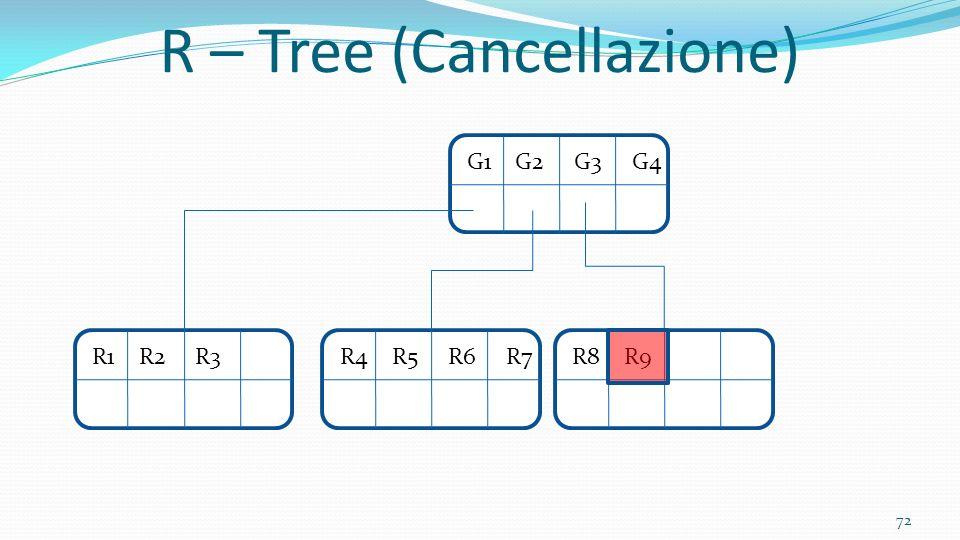 R – Tree (Cancellazione)