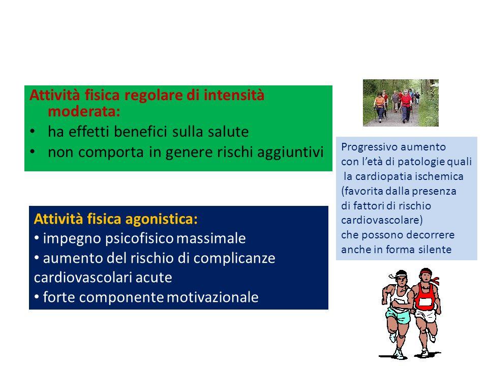 Attività fisica regolare di intensità moderata: