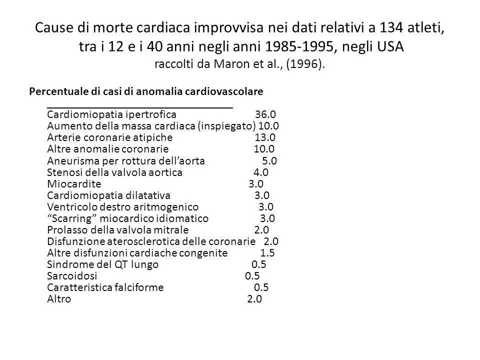 Cause di morte cardiaca improvvisa nei dati relativi a 134 atleti, tra i 12 e i 40 anni negli anni 1985-1995, negli USA raccolti da Maron et al., (1996).