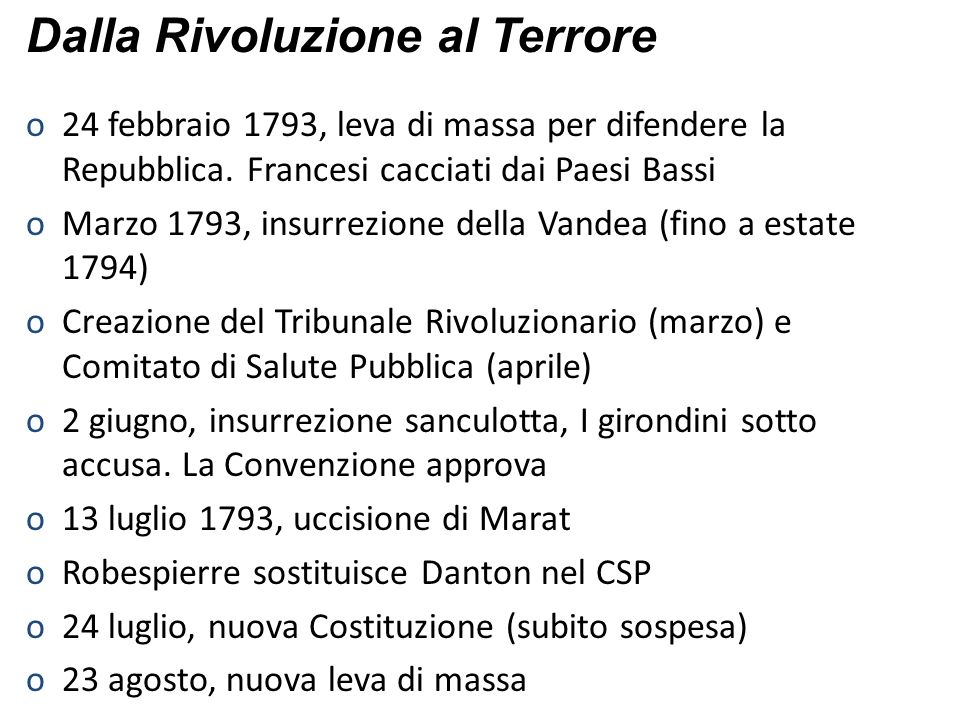 Dalla Rivoluzione al Terrore