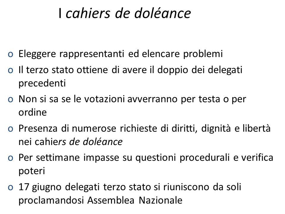 I cahiers de doléance Eleggere rappresentanti ed elencare problemi
