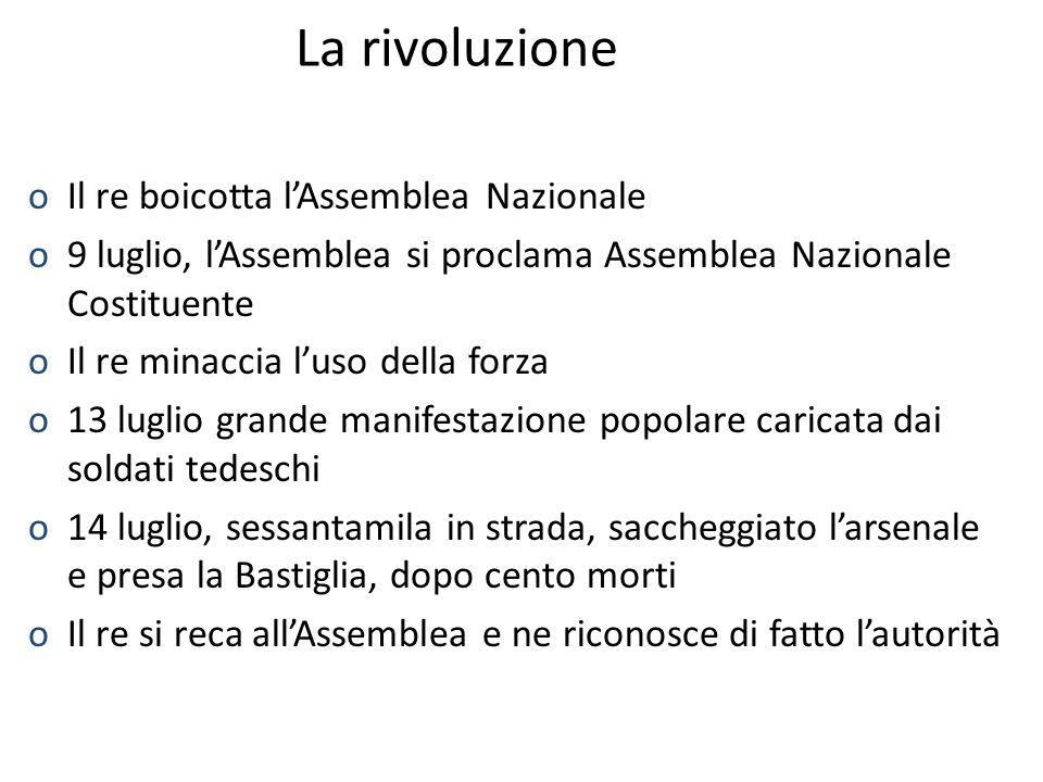 La rivoluzione Il re boicotta l'Assemblea Nazionale