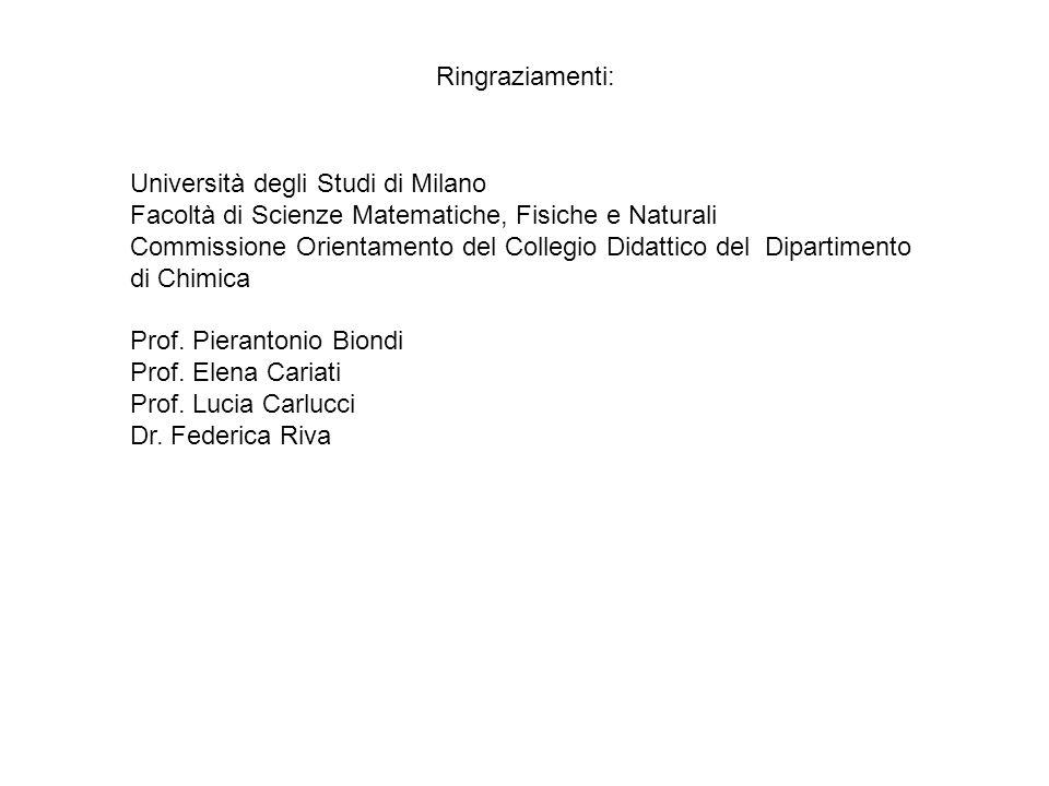 Ringraziamenti: Università degli Studi di Milano. Facoltà di Scienze Matematiche, Fisiche e Naturali.