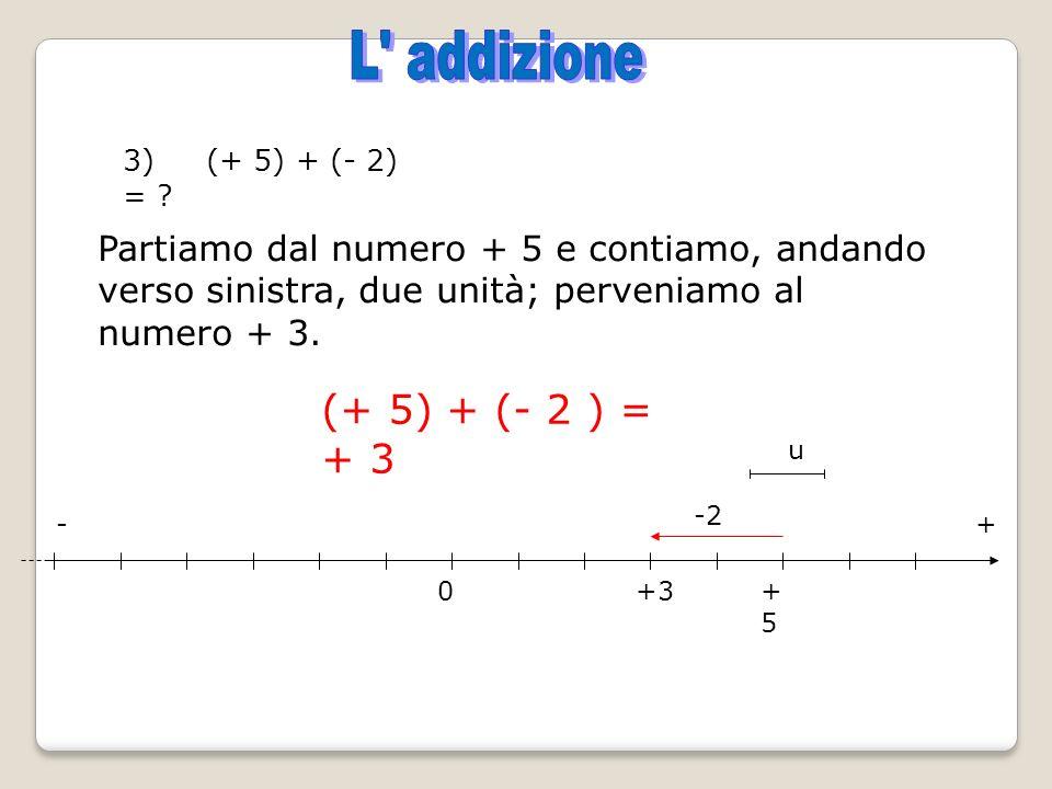 L addizione 3) (+ 5) + (- 2) = Partiamo dal numero + 5 e contiamo, andando verso sinistra, due unità; perveniamo al numero + 3.
