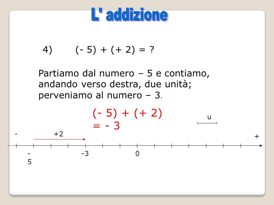 L addizione (- 5) + (+ 2) = - 3 4) (- 5) + (+ 2) =