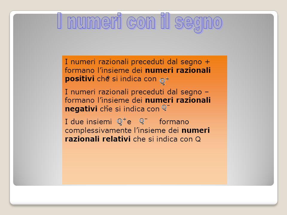 I numeri con il segno I numeri razionali preceduti dal segno + formano l'insieme dei numeri razionali positivi che si indica con.
