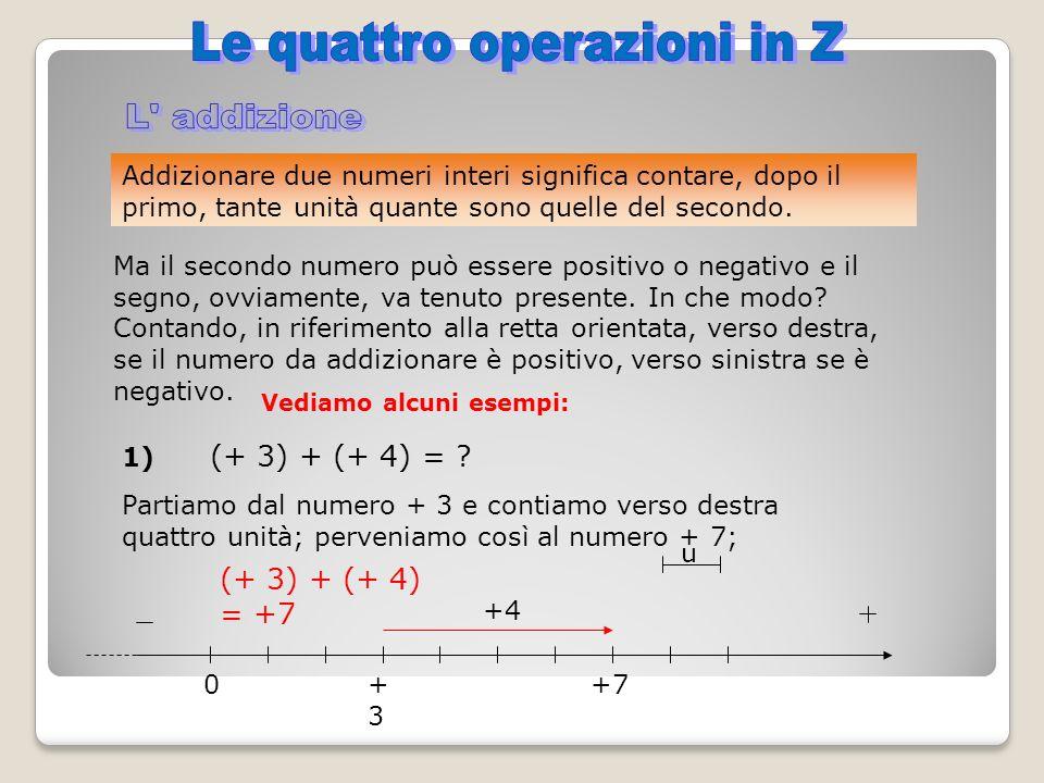 Le quattro operazioni in Z