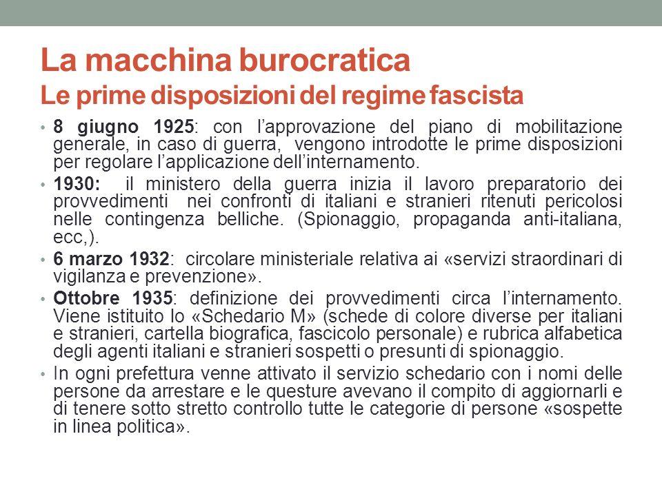 La macchina burocratica Le prime disposizioni del regime fascista