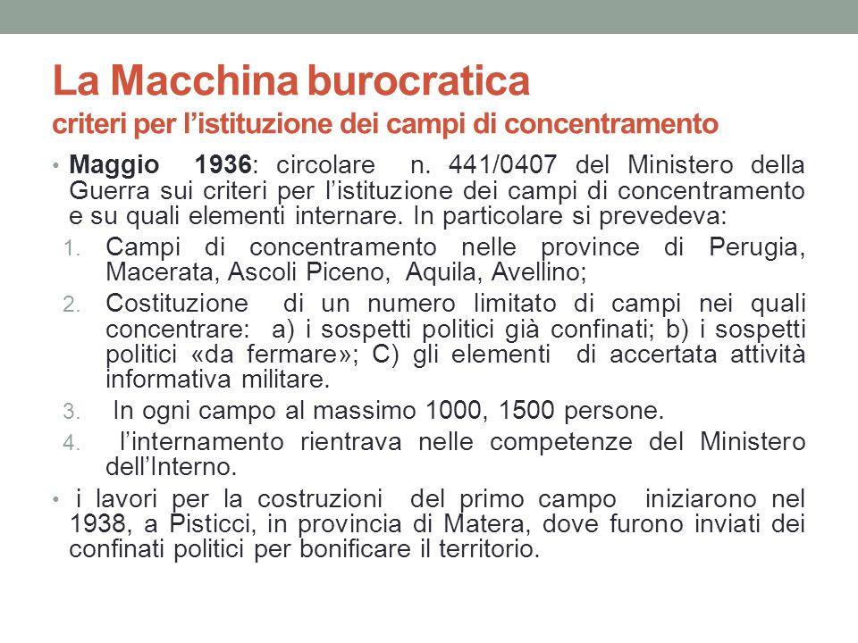 La Macchina burocratica criteri per l'istituzione dei campi di concentramento