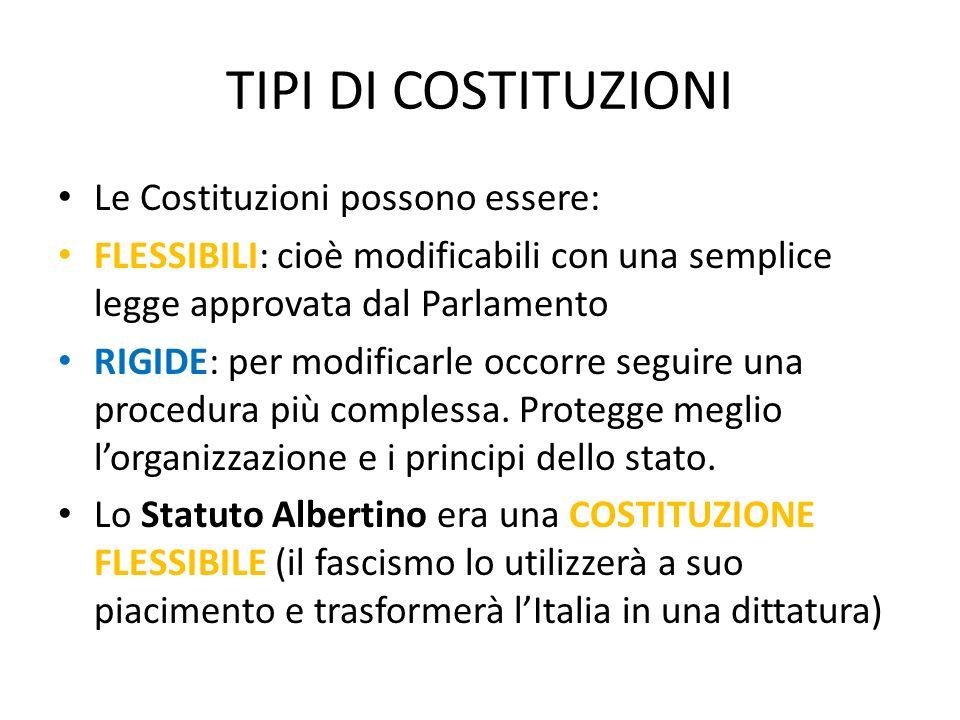TIPI DI COSTITUZIONI Le Costituzioni possono essere: