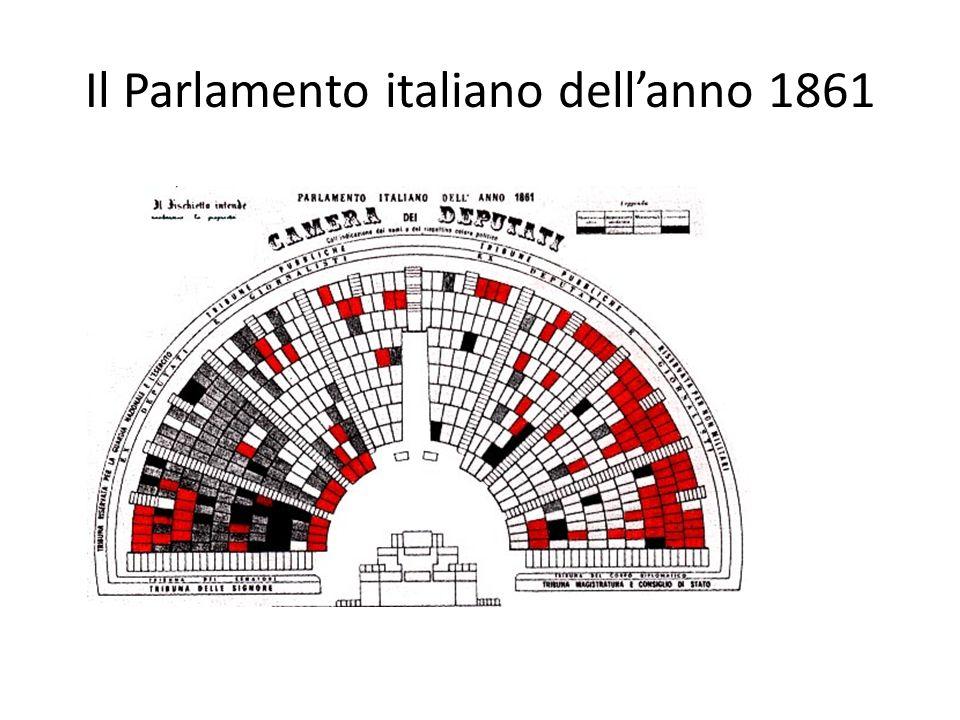 Il Parlamento italiano dell'anno 1861