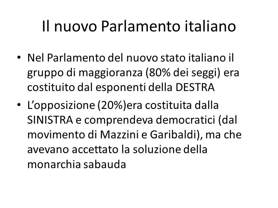 Il nuovo Parlamento italiano
