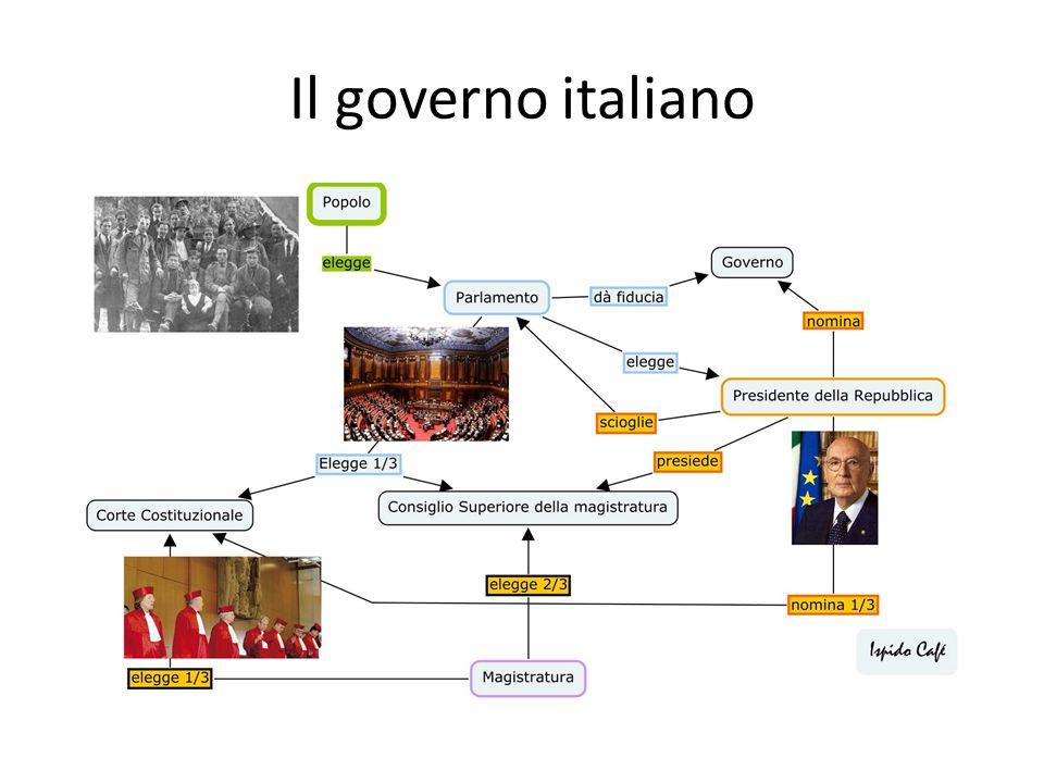 Il governo italiano