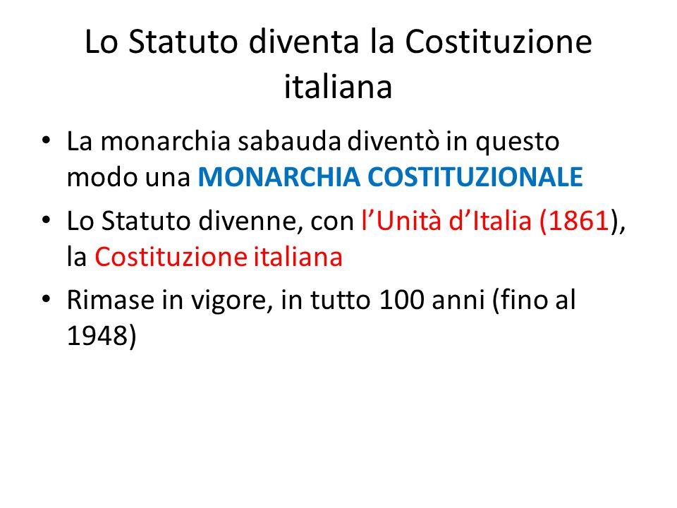 Lo Statuto diventa la Costituzione italiana