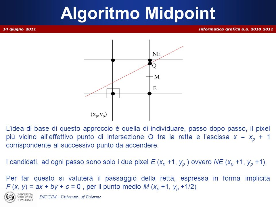 Algoritmo Midpoint 14 giugno 2011.