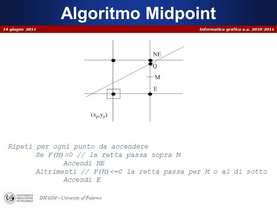 Algoritmo Midpoint Ripeti per ogni punto da accendere
