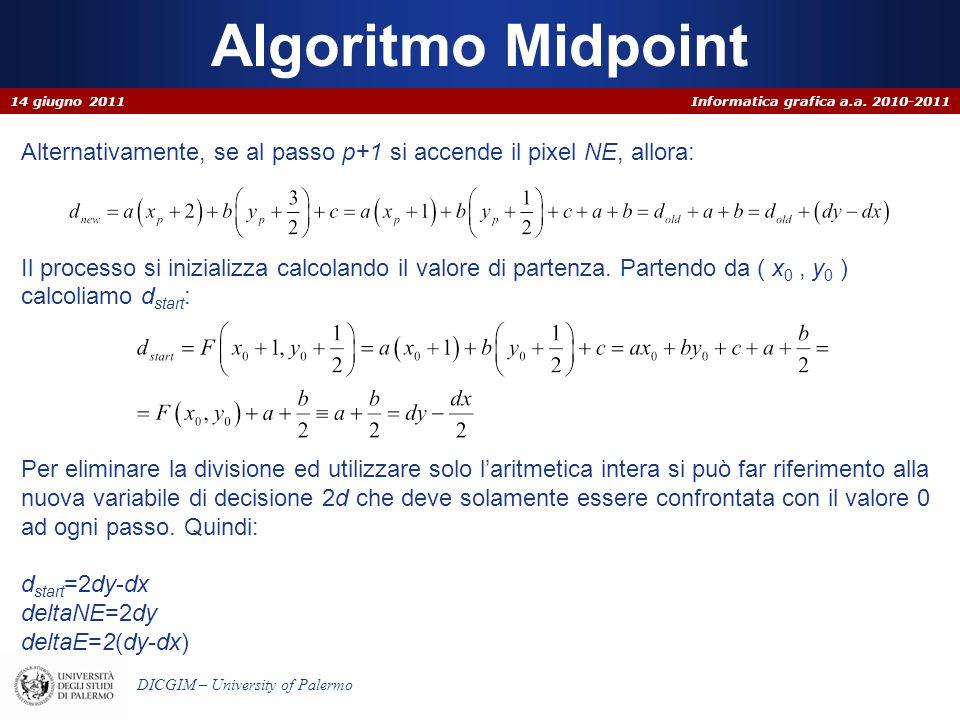 Algoritmo Midpoint 14 giugno 2011. Alternativamente, se al passo p+1 si accende il pixel NE, allora: