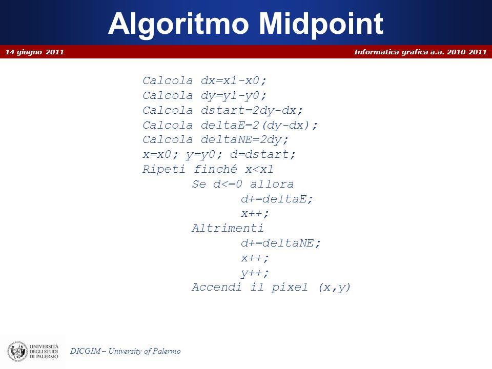 Algoritmo Midpoint Calcola dx=x1-x0; Calcola dy=y1-y0;