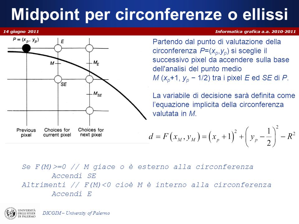 Midpoint per circonferenze o ellissi