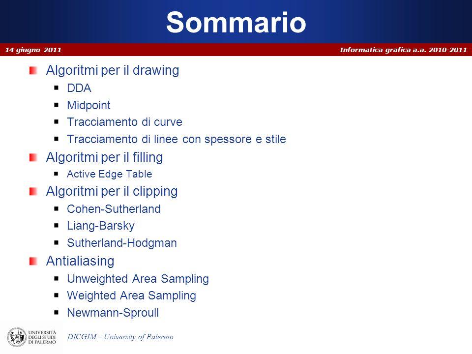 Sommario Algoritmi per il drawing Algoritmi per il filling