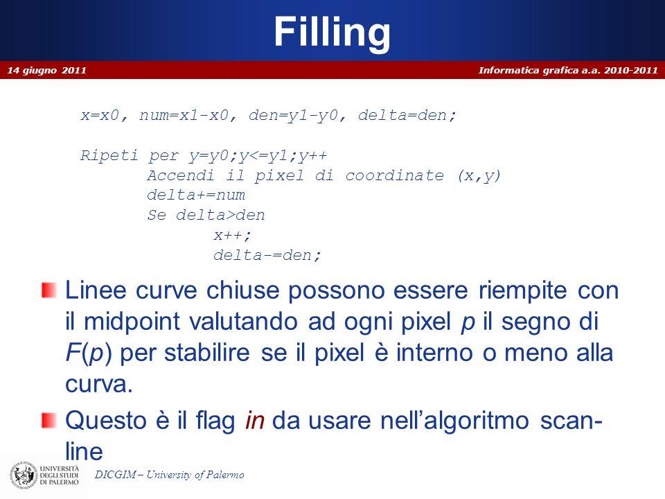 Filling 14 giugno 2011. x=x0, num=x1-x0, den=y1-y0, delta=den; Ripeti per y=y0;y<=y1;y++ Accendi il pixel di coordinate (x,y)