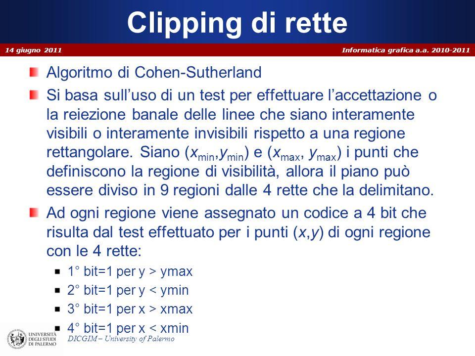 Clipping di rette Algoritmo di Cohen-Sutherland
