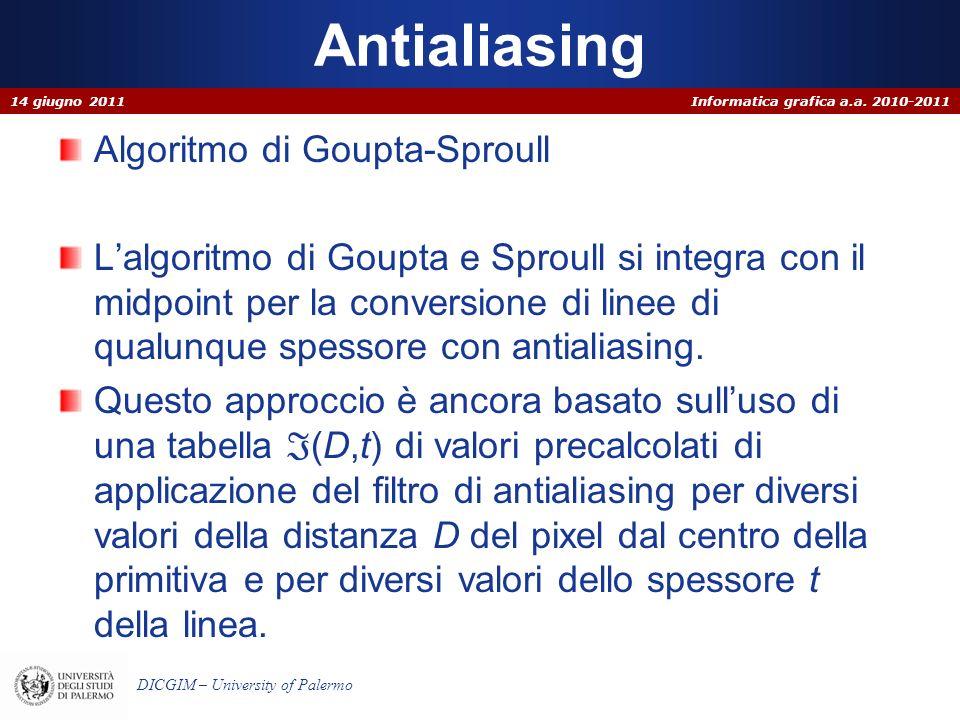 Antialiasing Algoritmo di Goupta-Sproull