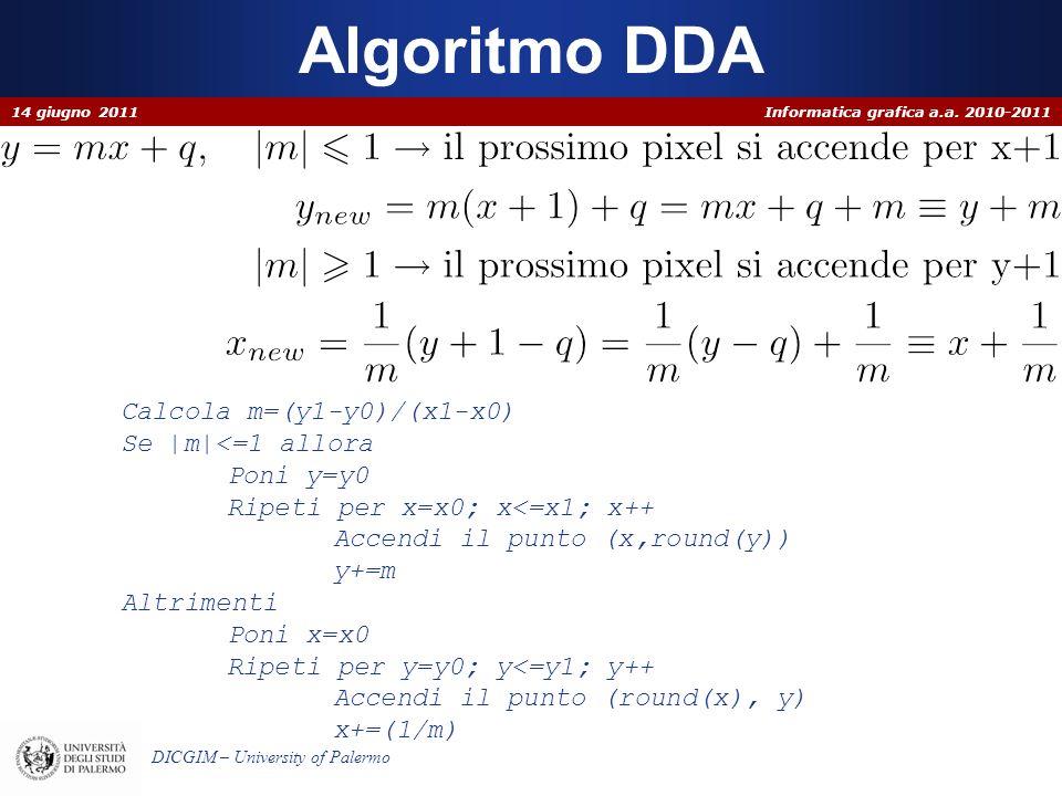 Algoritmo DDA Calcola m=(y1-y0)/(x1-x0) Se |m|<=1 allora Poni y=y0