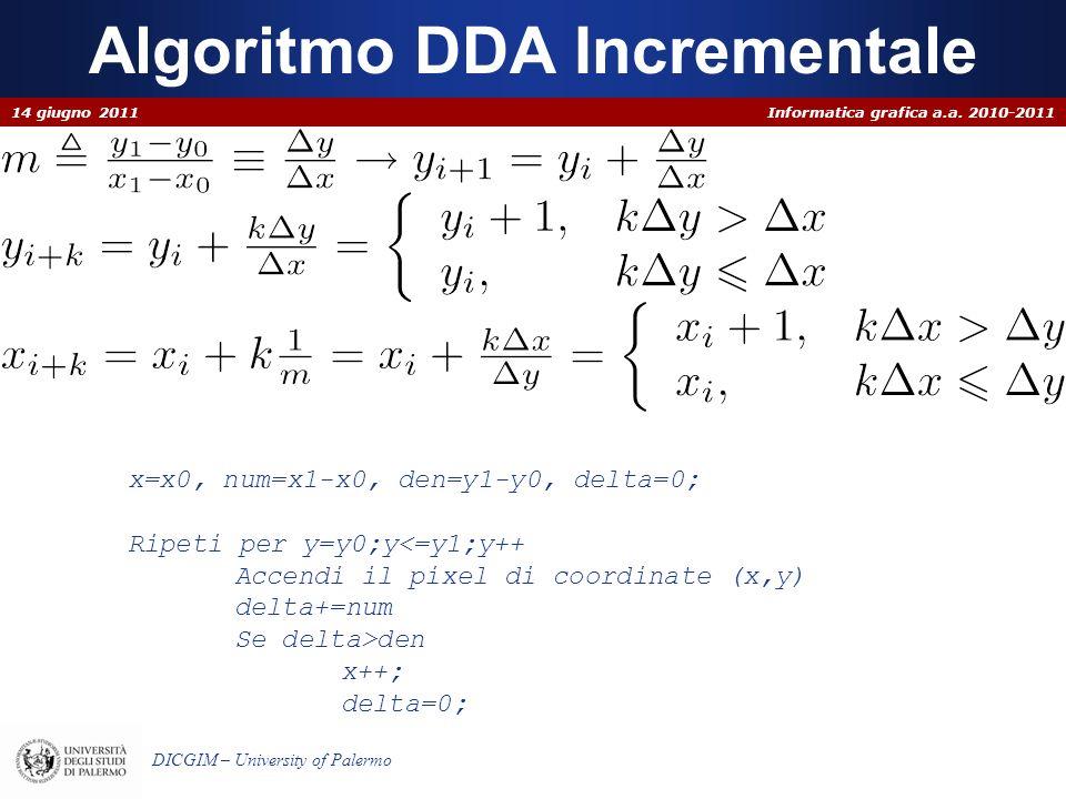 Algoritmo DDA Incrementale