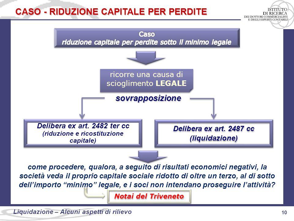 (riduzione e ricostituzione capitale)