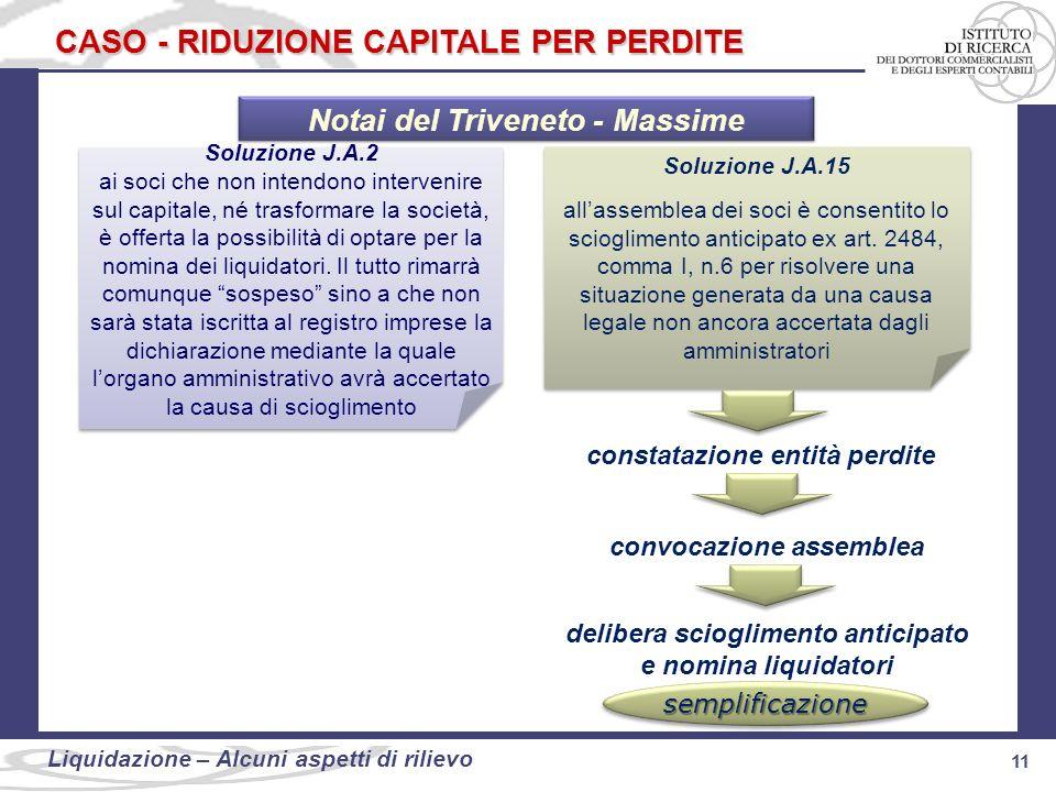 CASO - RIDUZIONE CAPITALE PER PERDITE