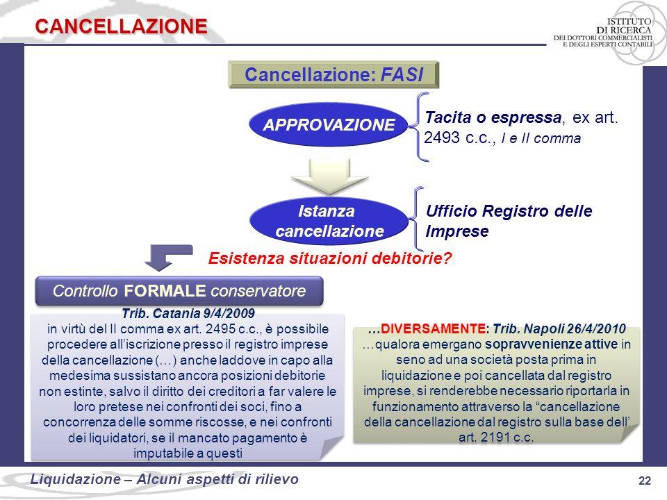 Esistenza situazioni debitorie …DIVERSAMENTE: Trib. Napoli 26/4/2010