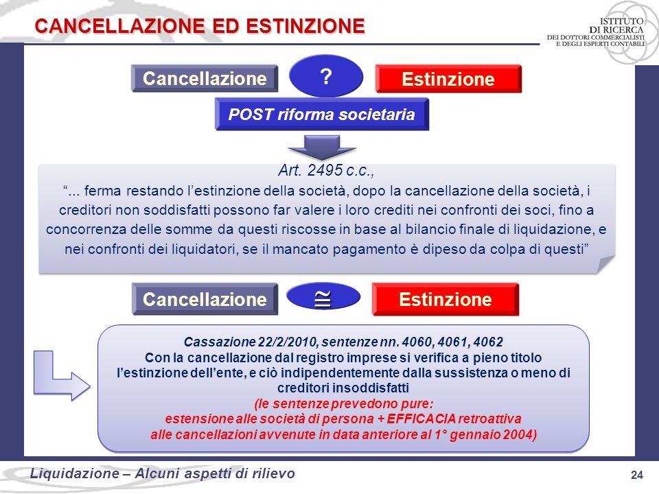  CANCELLAZIONE ED ESTINZIONE Cancellazione Estinzione Cancellazione