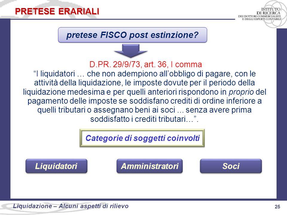 pretese FISCO post estinzione