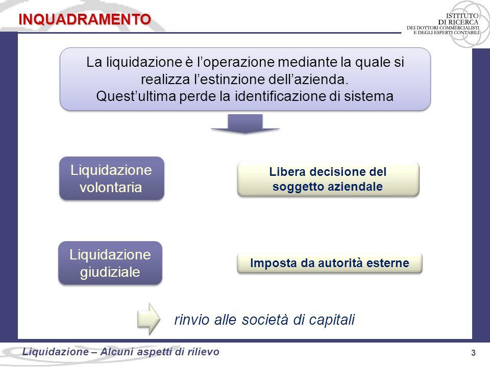 Libera decisione del soggetto aziendale Imposta da autorità esterne