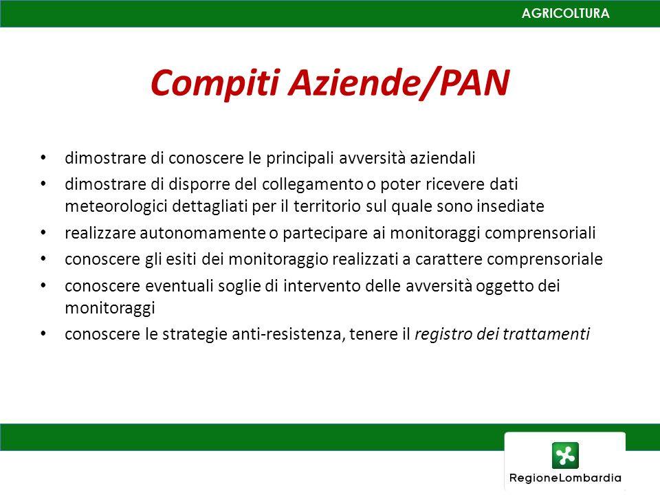 Compiti Aziende/PAN dimostrare di conoscere le principali avversità aziendali.