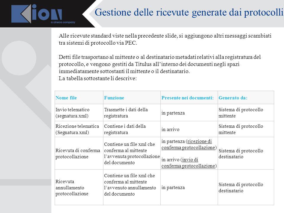 Gestione delle ricevute generate dai protocolli