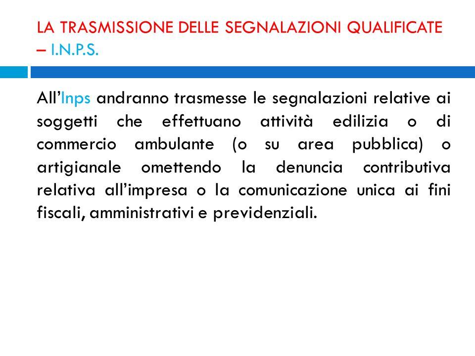 LA TRASMISSIONE DELLE SEGNALAZIONI QUALIFICATE – I.N.P.S.