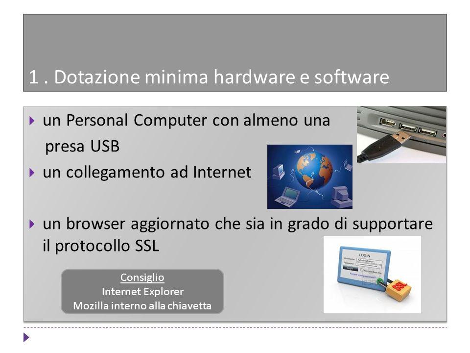 1 . Dotazione minima hardware e software