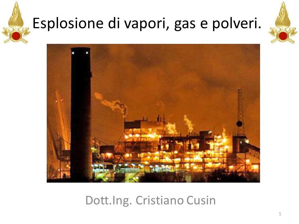 Esplosione di vapori, gas e polveri.