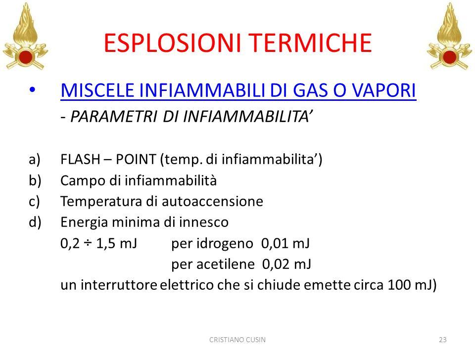 ESPLOSIONI TERMICHE MISCELE INFIAMMABILI DI GAS O VAPORI