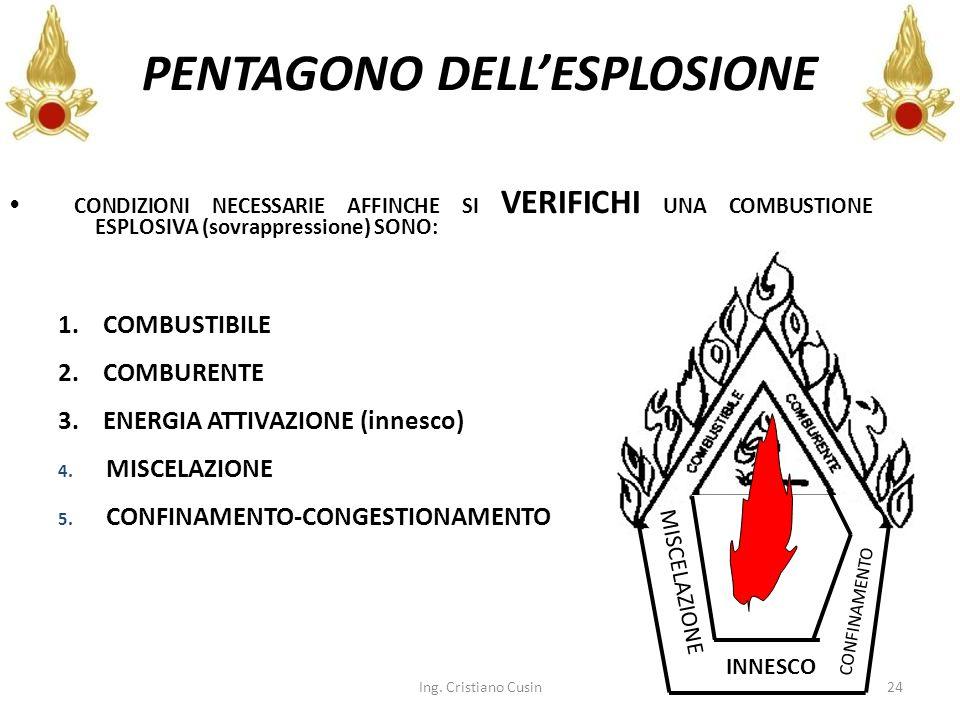PENTAGONO DELL'ESPLOSIONE