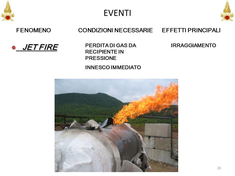 EVENTI JET FIRE FENOMENO CONDIZIONI NECESSARIE EFFETTI PRINCIPALI