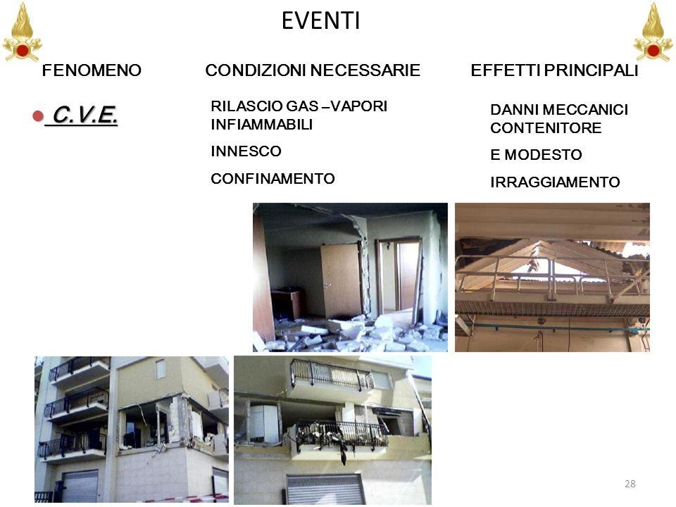 EVENTI C.V.E. FENOMENO CONDIZIONI NECESSARIE EFFETTI PRINCIPALI