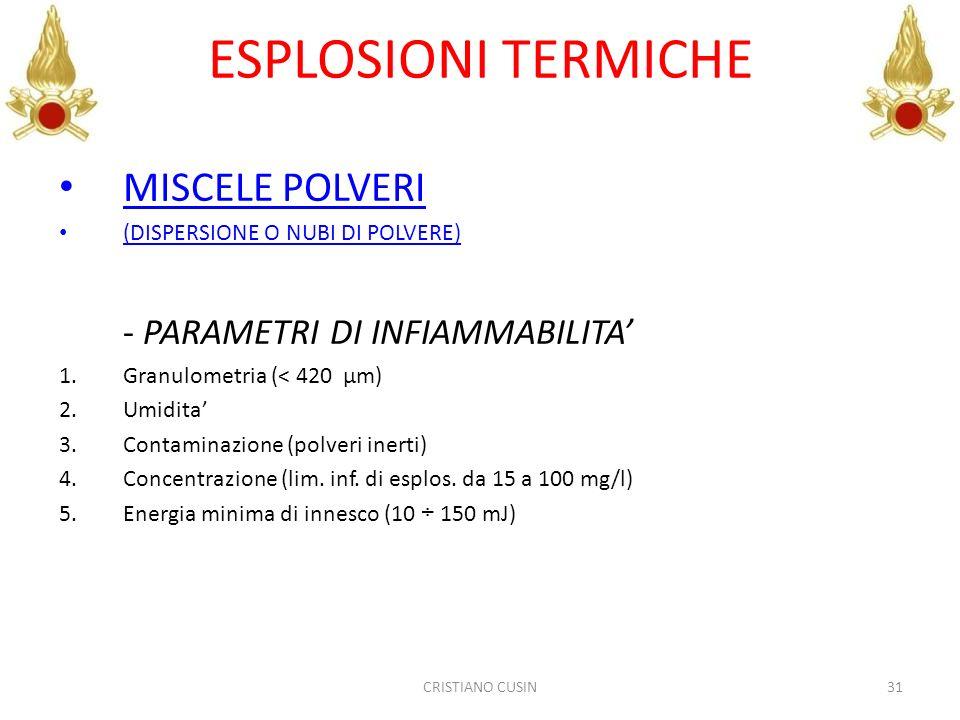 ESPLOSIONI TERMICHE MISCELE POLVERI - PARAMETRI DI INFIAMMABILITA'