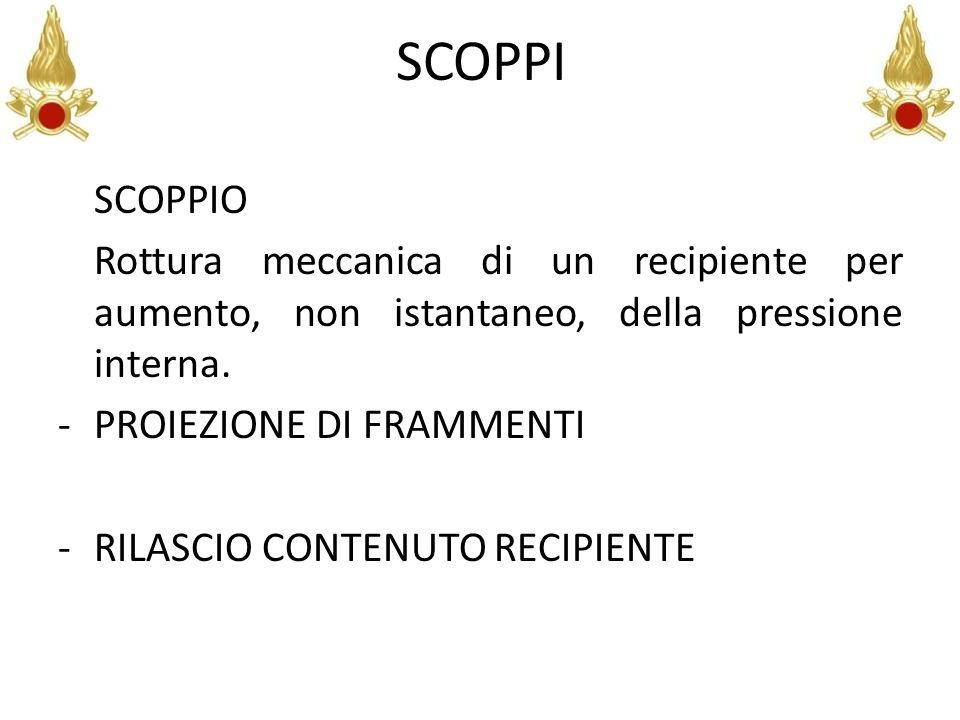 SCOPPI SCOPPIO. Rottura meccanica di un recipiente per aumento, non istantaneo, della pressione interna.