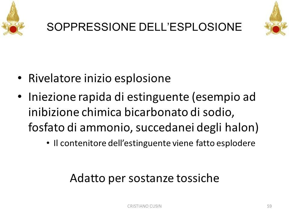 SOPPRESSIONE DELL'ESPLOSIONE