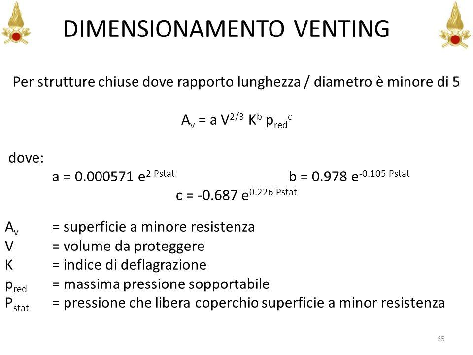 Per strutture chiuse dove rapporto lunghezza / diametro è minore di 5